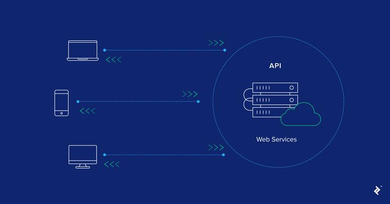백엔드가 이정도는 해줘야 함 - 4. API 설계 원칙과 직렬화 포맷 결정 Thumbnail