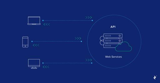 백엔드가 이정도는 해줘야 함 - 4. API 설계 원칙과 직렬화 포맷 결정
