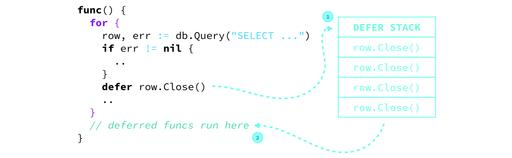 Python에서도 defer하기 - contextlib.ExitStack