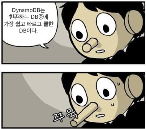 DynamoDB에 대해서 알아보자 - 1