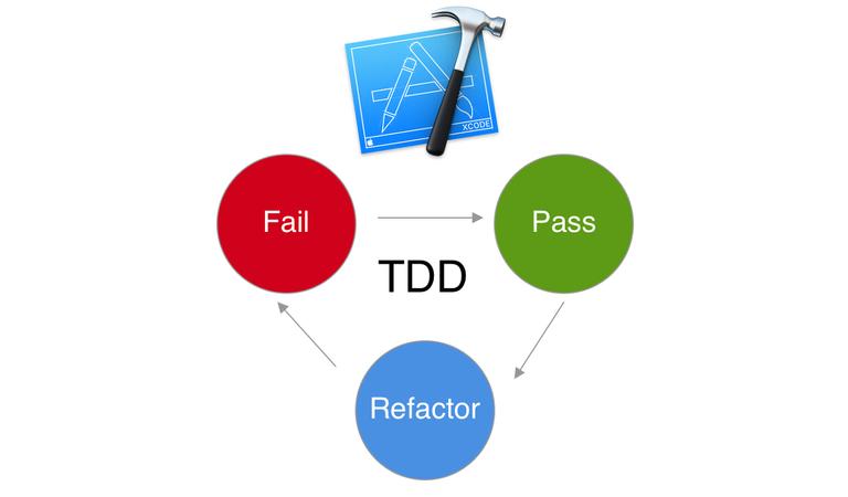 iOS앱 TDD로 개발하기 #1 Thumbnail